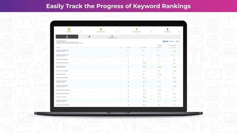 Keword Rankings